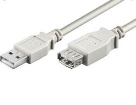 USB Verleng Kabel A-A 5 meter